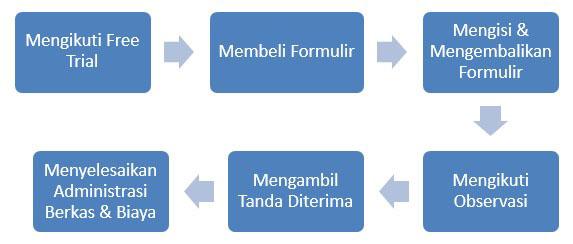 mekanisme_pendaftaran-1